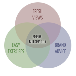 Empire Venn Diagram