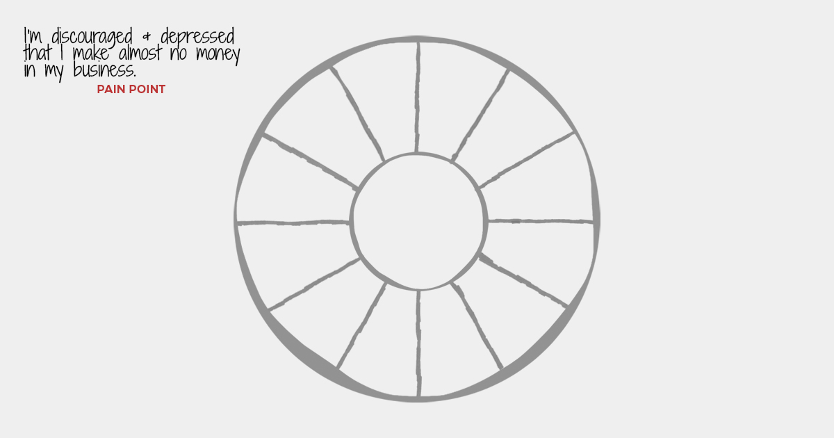 Focus Wheel - Example 010 - Blank