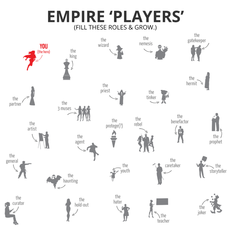 Empire Roles - Teams & Talent